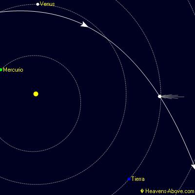 http://www.heavens-above.com/CometOrbitPic.aspx?sz=400&mjd=56879.4951342618&cid=C/2014%20E2&cul=es&eclLat=90&eclLong=-90