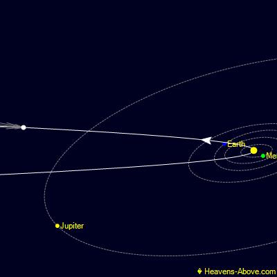 Comet C/2012 S1 ISON