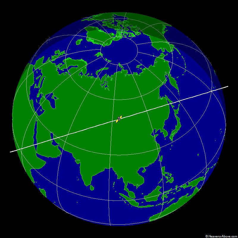 De locate van de PROBA 1 satelliet op dit ogenblik