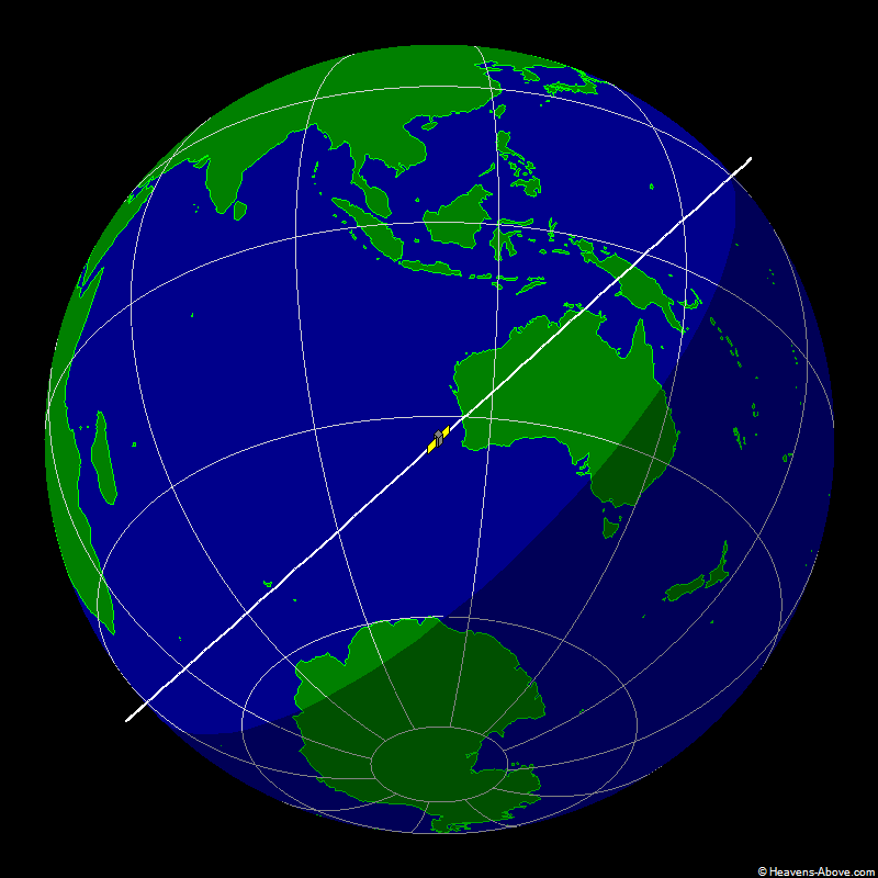Russian ELINT Spy Satellite Ground Trace