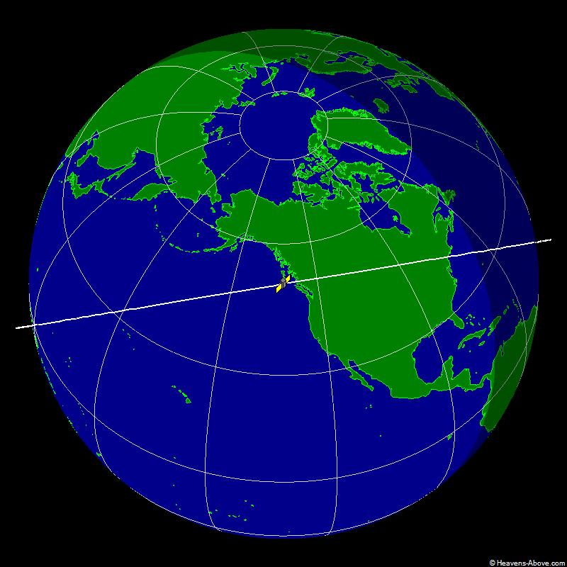 UARS, Scientific Satellite Ground Trace