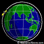 Vista desde la orbita polar