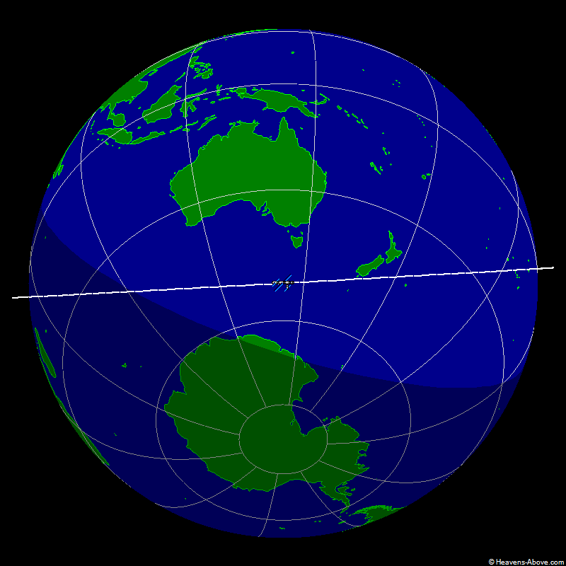 Позиција Интернационалне Свемирске Станице