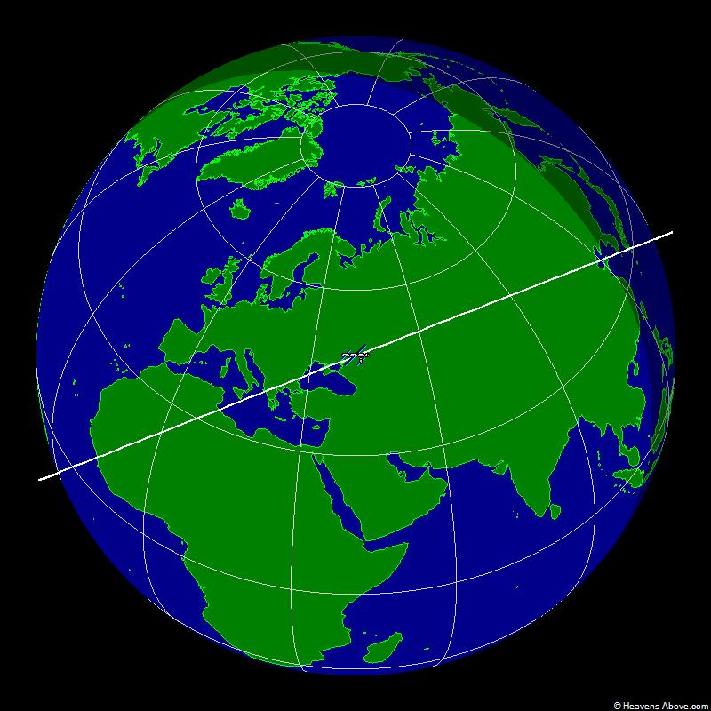 Trajektorie ISS