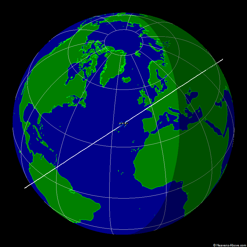 location of ISS