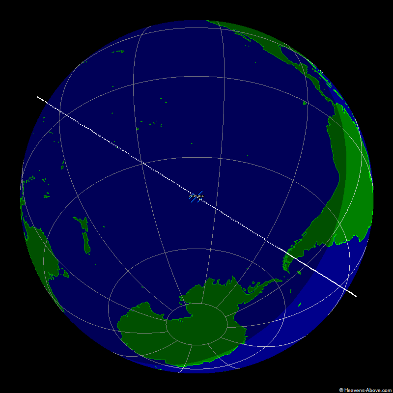 Current Position - International Space Station