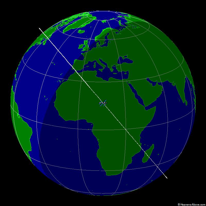 Вид сверху на плоскость орбиты