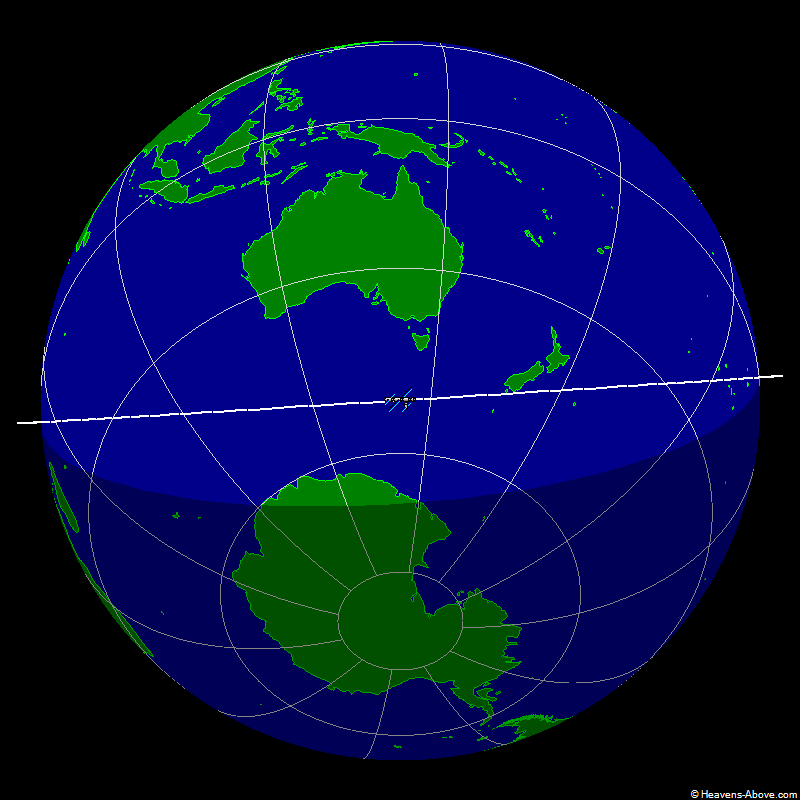 ISS - Current Position