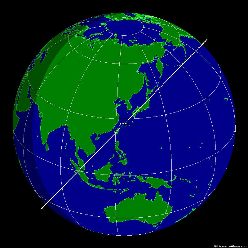 Текущее положение Международной космической станции