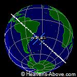 Aktuell position för ISS