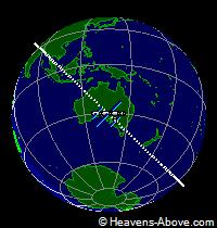 Position de ISS actuelle.