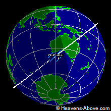 Space Station current location