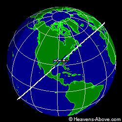 ISS Orbit (DLR/GSOC)
