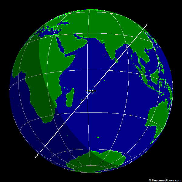 The current position of ISS