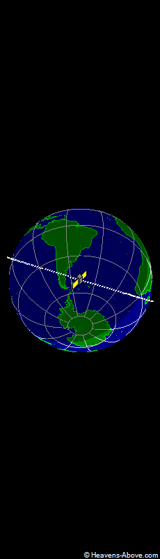 location of FastSat