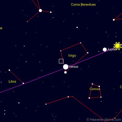 astraea asteroid orbit - photo #4
