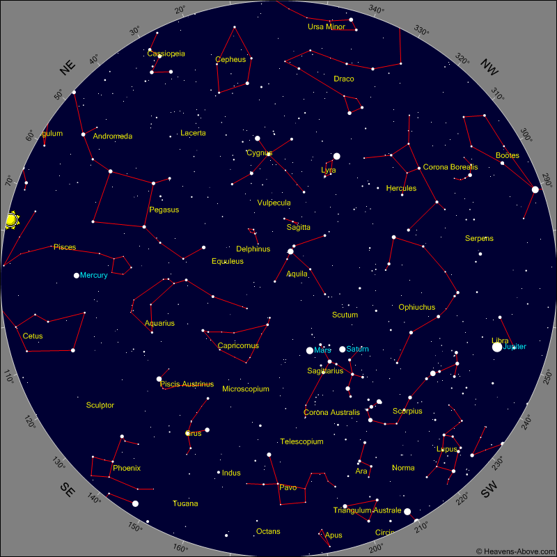 Sky chart old version