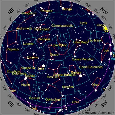 Den aktuelle stjernehimmel. Billedet opdateres løbende.
