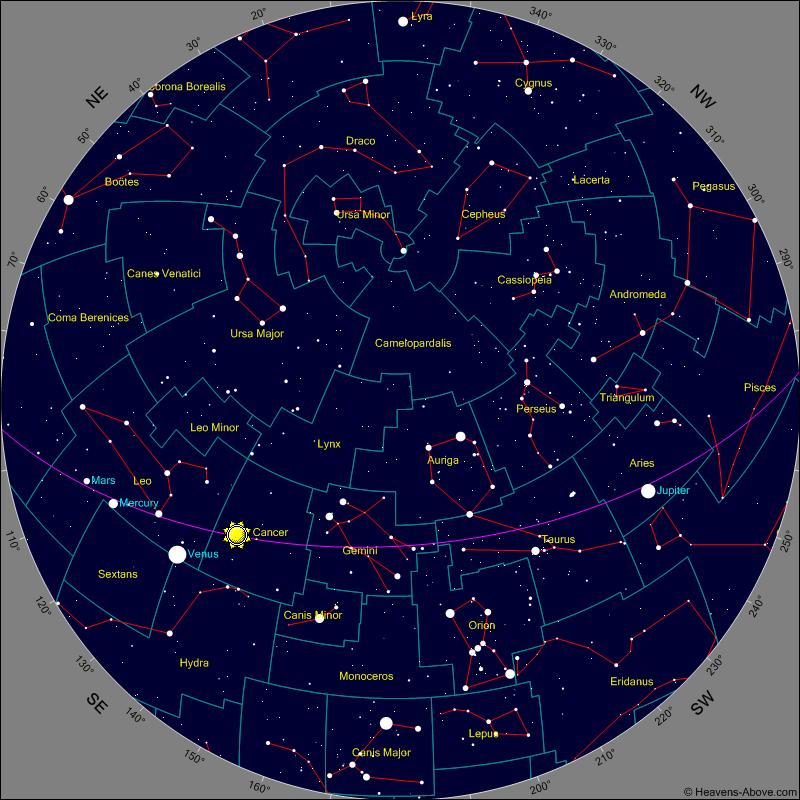 Stjernehimlen