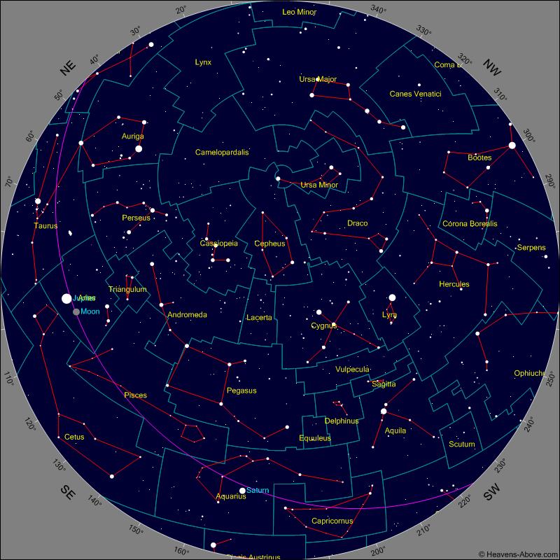 Stjernehimlen lige nu.