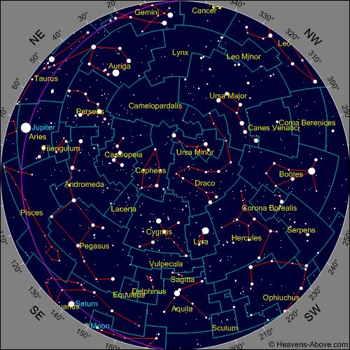 Stjernekart