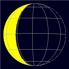 Appearance of the Moon, celestial north is upwards