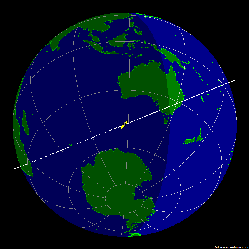View from above orbital plane