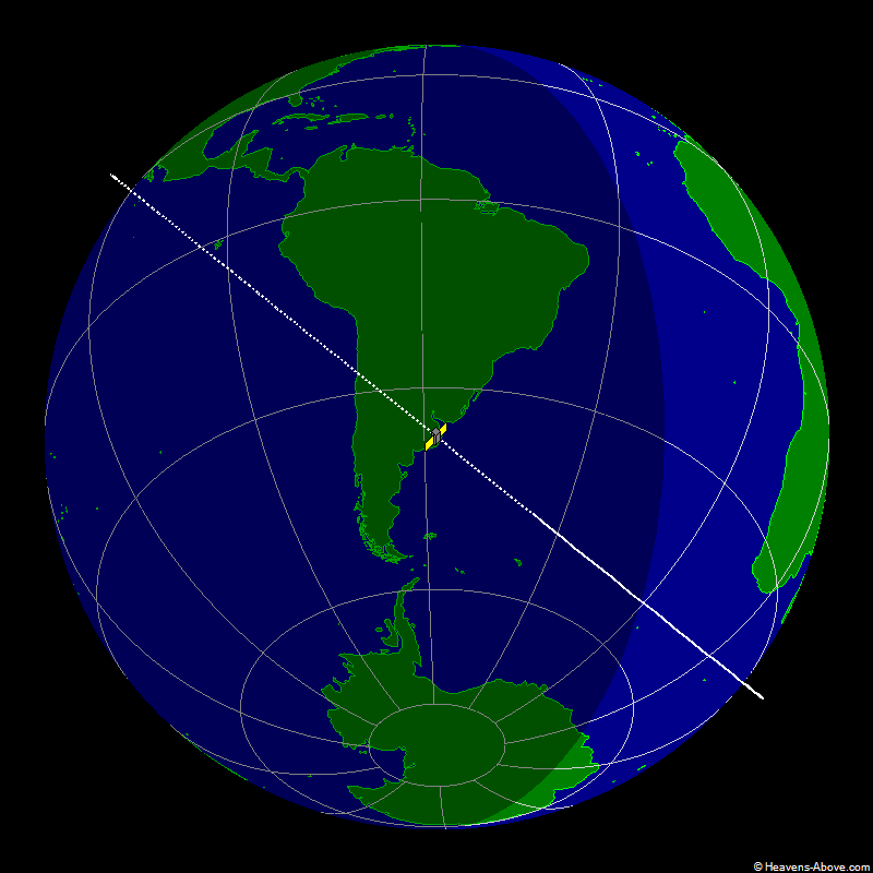 View from orbit pole