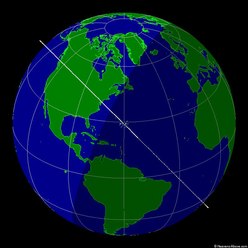Poloha ISS