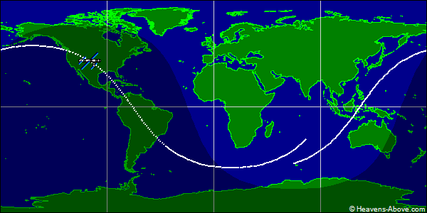 Land trajectory