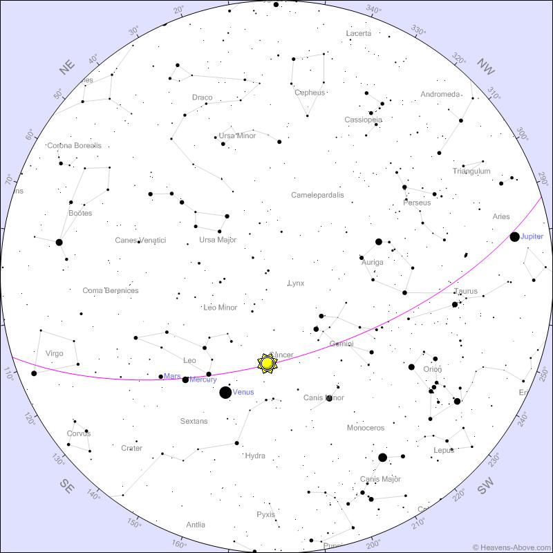 Trenutna zvezdna karta